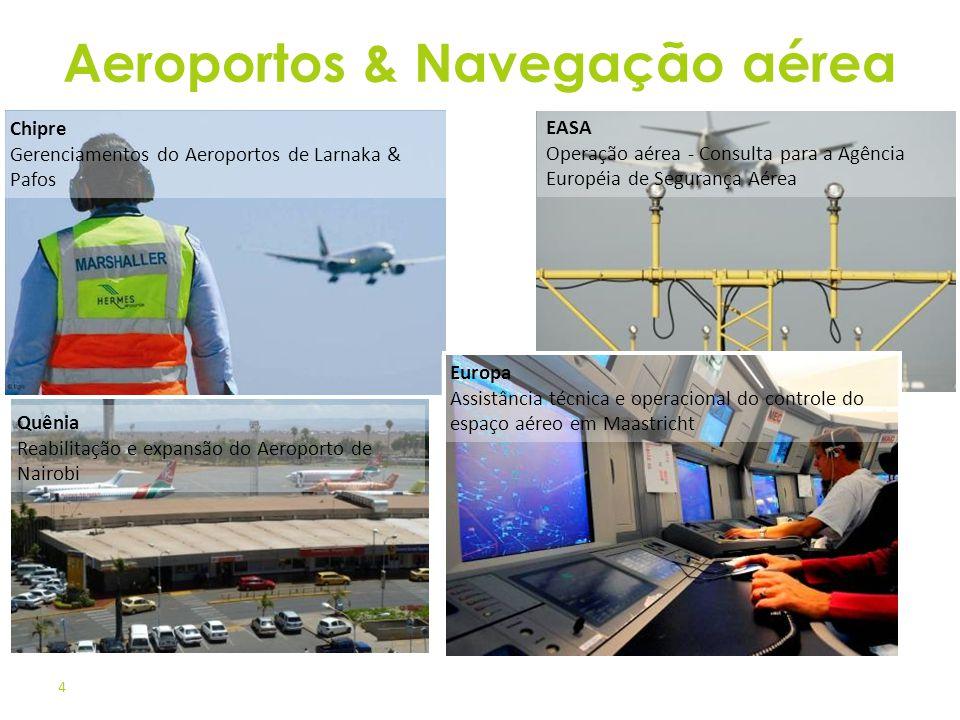 4 EASA Operação aérea - Consulta para a Agência Européia de Segurança Aérea Quênia Reabilitação e expansão do Aeroporto de Nairobi Chipre Gerenciament