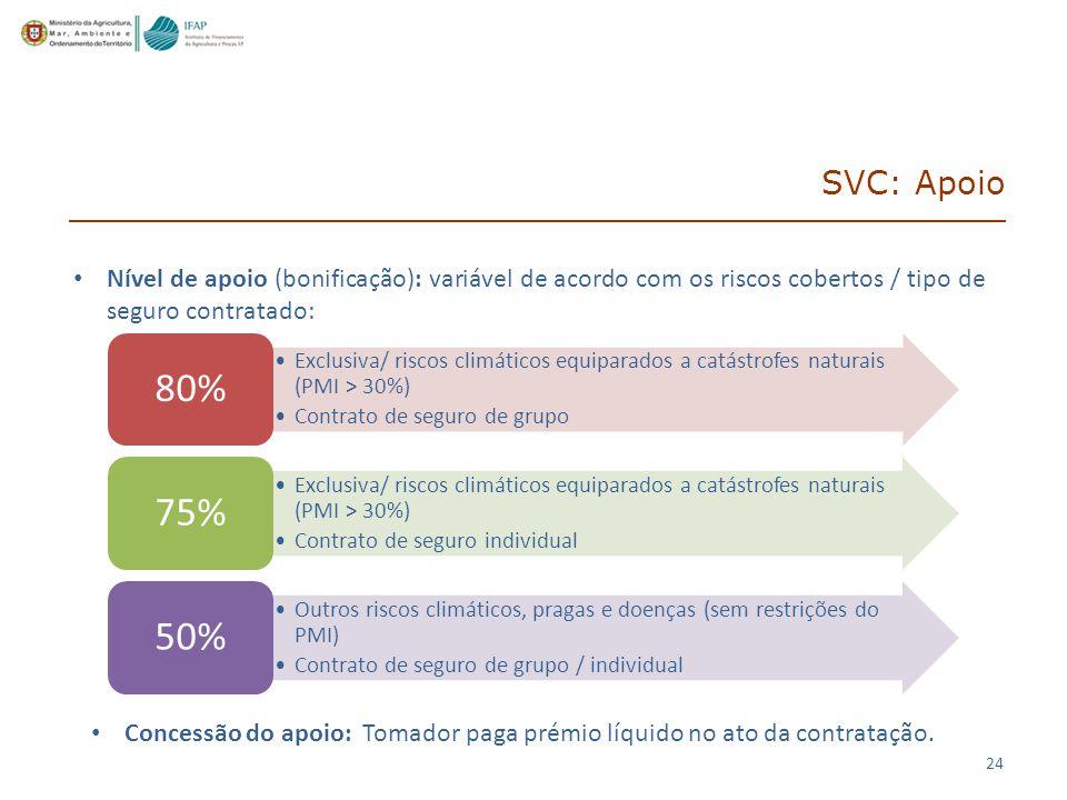 24 Nível de apoio (bonificação): variável de acordo com os riscos cobertos / tipo de seguro contratado: Exclusiva/ riscos climáticos equiparados a catástrofes naturais (PMI > 30%) Contrato de seguro de grupo 80% Exclusiva/ riscos climáticos equiparados a catástrofes naturais (PMI > 30%) Contrato de seguro individual 75% Outros riscos climáticos, pragas e doenças (sem restrições do PMI) Contrato de seguro de grupo / individual 50% Concessão do apoio: Tomador paga prémio líquido no ato da contratação.