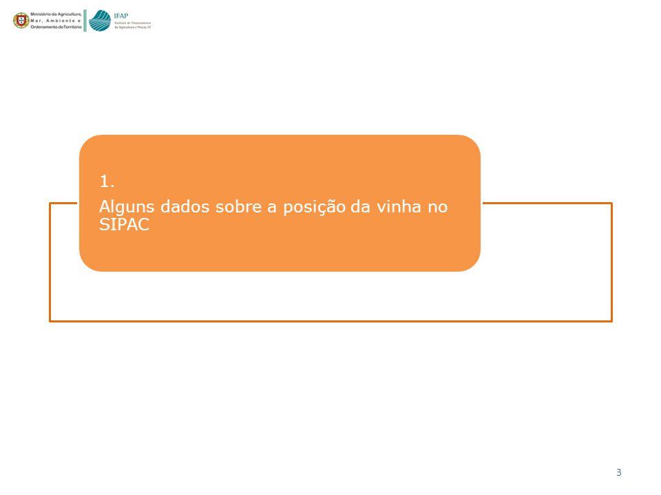 3 1. Alguns dados sobre a posição da vinha no SIPAC