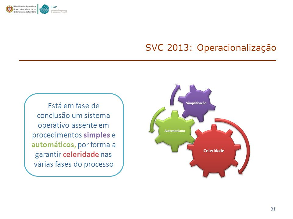 31 SVC 2013: Operacionalização Celeridade Automatismo Simplificação Está em fase de conclusão um sistema operativo assente em procedimentos simples e automáticos, por forma a garantir celeridade nas várias fases do processo