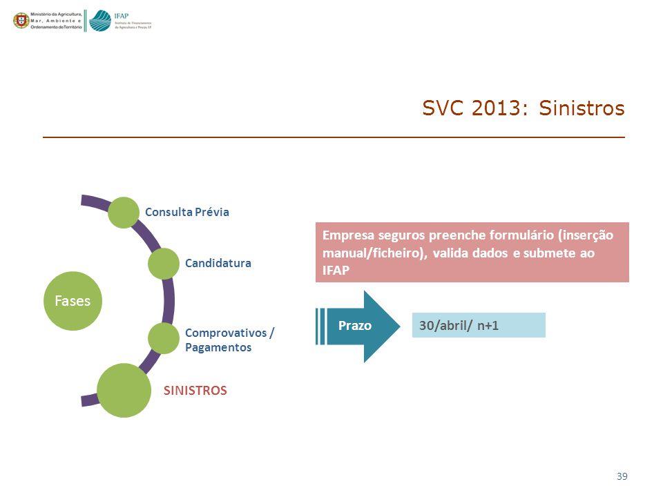 39 SVC 2013: Sinistros Fases Consulta Prévia Candidatura Comprovativos / Pagamentos SINISTROS Empresa seguros preenche formulário (inserção manual/ficheiro), valida dados e submete ao IFAP 30/abril/ n+1Prazo
