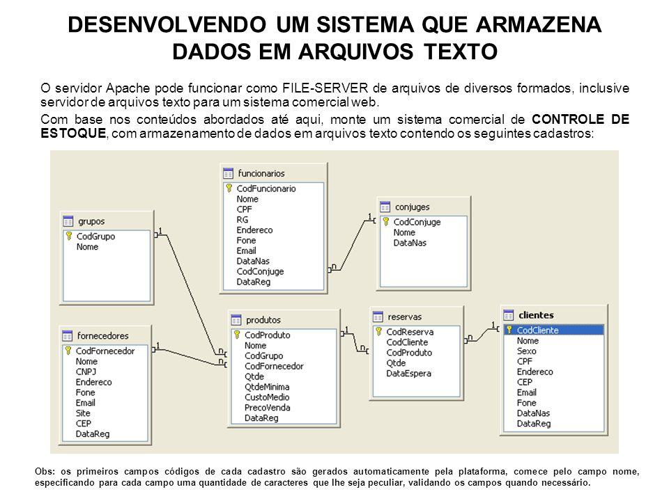 DESENVOLVENDO UM SISTEMA QUE ARMAZENA DADOS EM ARQUIVOS TEXTO O servidor Apache pode funcionar como FILE-SERVER de arquivos de diversos formados, incl