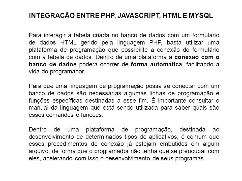 INTEGRAÇÃO ENTRE PHP, JAVASCRIPT, HTML E MYSQL Para interagir a tabela criada no banco de dados com um formulário de dados HTML gerido pela linguagem