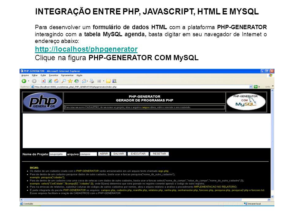 INTEGRAÇÃO ENTRE PHP, JAVASCRIPT, HTML E MYSQL Para desenvolver um formulário de dados HTML com a plataforma PHP-GENERATOR interagindo com a tabela My