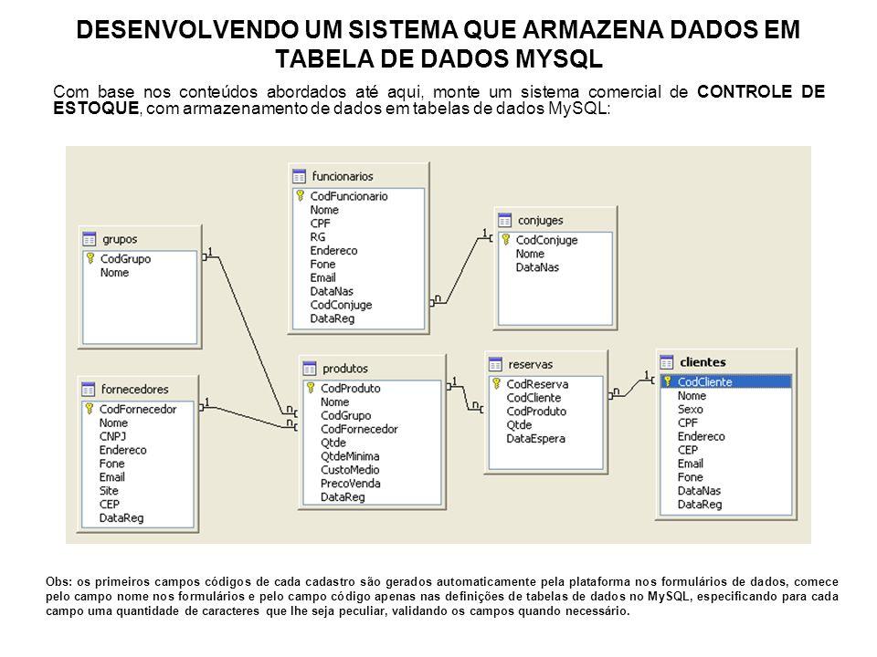 DESENVOLVENDO UM SISTEMA QUE ARMAZENA DADOS EM TABELA DE DADOS MYSQL Com base nos conteúdos abordados até aqui, monte um sistema comercial de CONTROLE