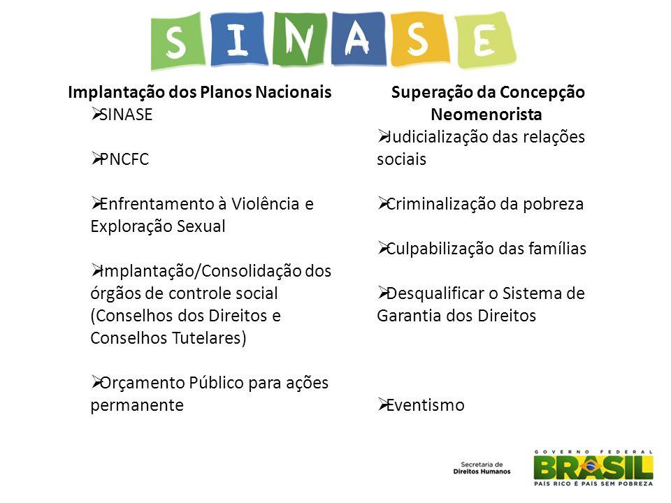 Número de homicídios contra adolescentes ¹ 7 ¹ Homicídios na adolescência no Brasil.