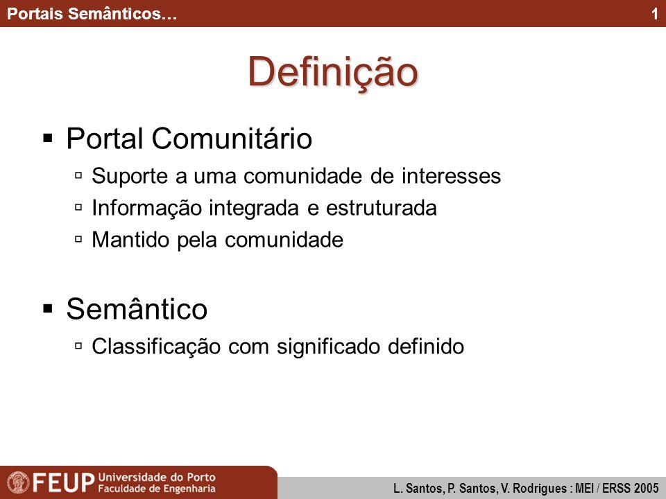 Modos de Interacção na Construção de Diagramas UML Paulo Santos & Pedro Valente : MEI 2005 2 Portais Semânticos… L.