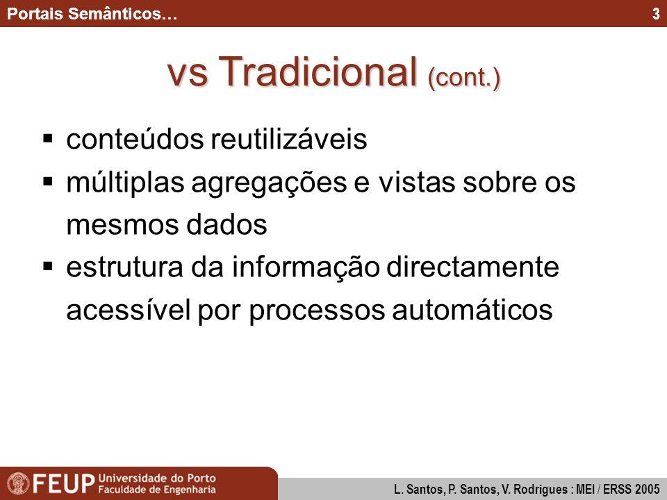 Modos de Interacção na Construção de Diagramas UML Paulo Santos & Pedro Valente : MEI 2005 4 Portais Semânticos… L.