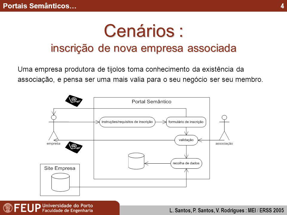 Modos de Interacção na Construção de Diagramas UML Paulo Santos & Pedro Valente : MEI 2005 5 Portais Semânticos… L.