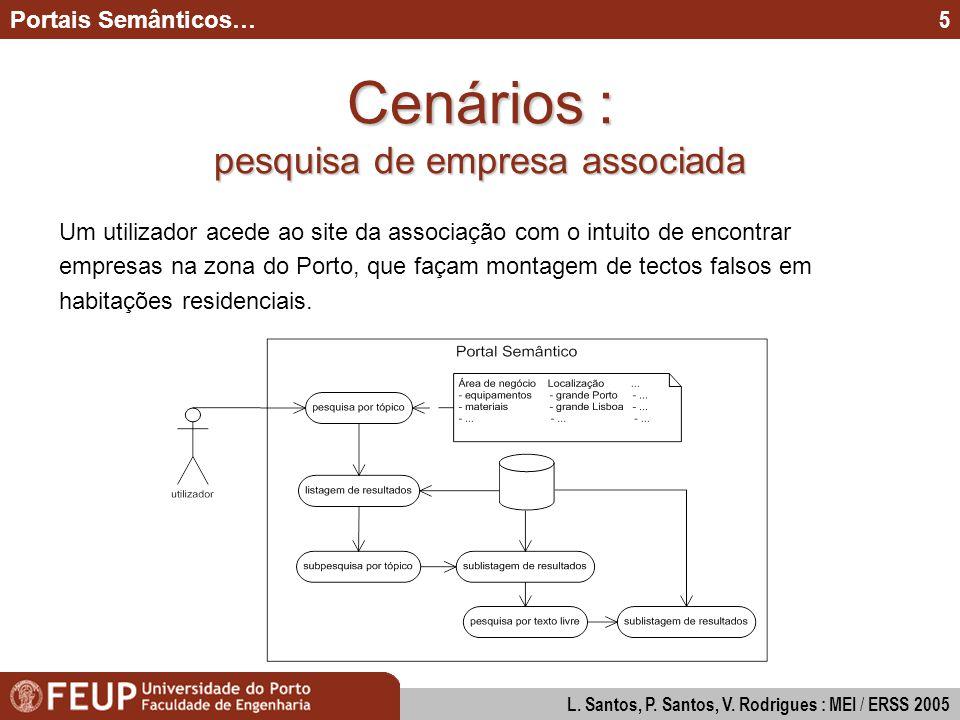 Modos de Interacção na Construção de Diagramas UML Paulo Santos & Pedro Valente : MEI 2005 6 Portais Semânticos… L.
