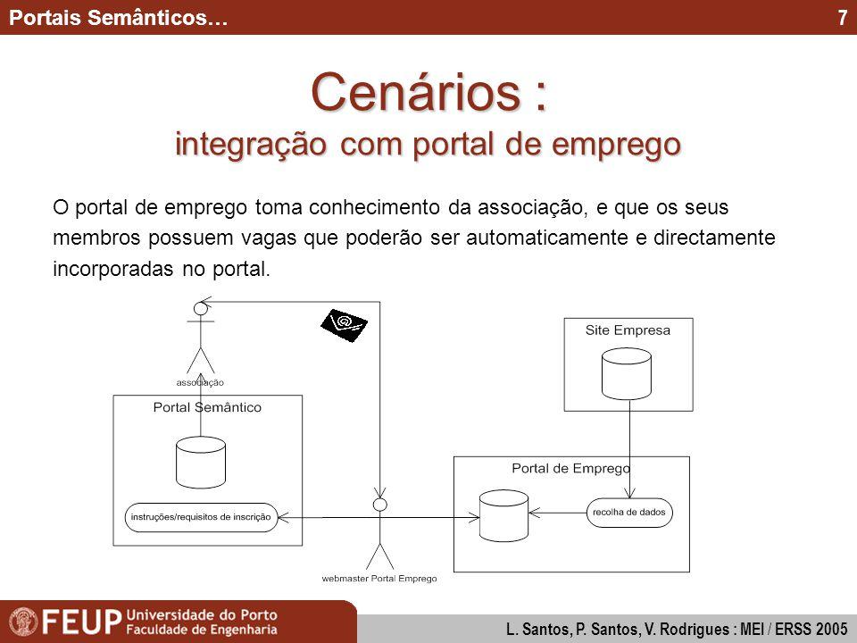 Modos de Interacção na Construção de Diagramas UML Paulo Santos & Pedro Valente : MEI 2005 8 Portais Semânticos… L.