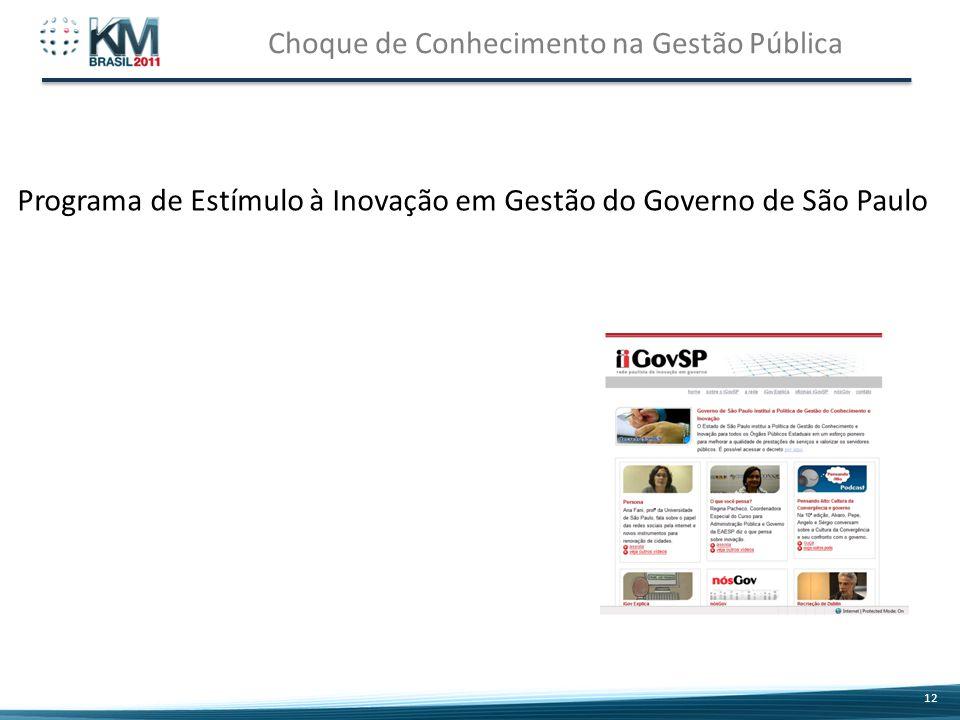Choque de Conhecimento na Gestão Pública 12 Programa de Estímulo à Inovação em Gestão do Governo de São Paulo
