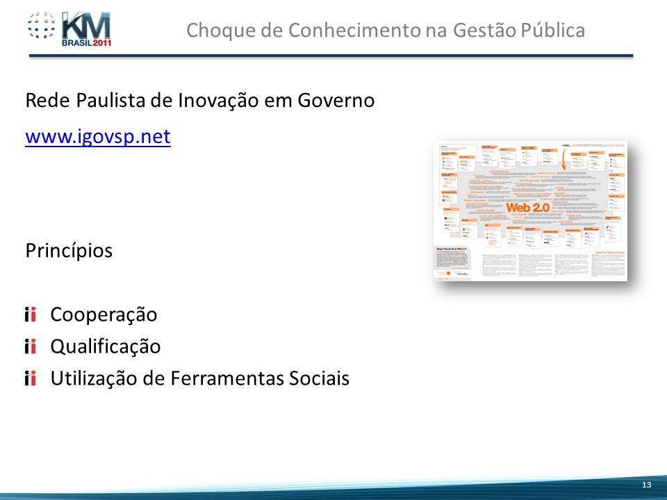 Choque de Conhecimento na Gestão Pública 13 Princípios Cooperação Qualificação Utilização de Ferramentas Sociais Rede Paulista de Inovação em Governo www.igovsp.net