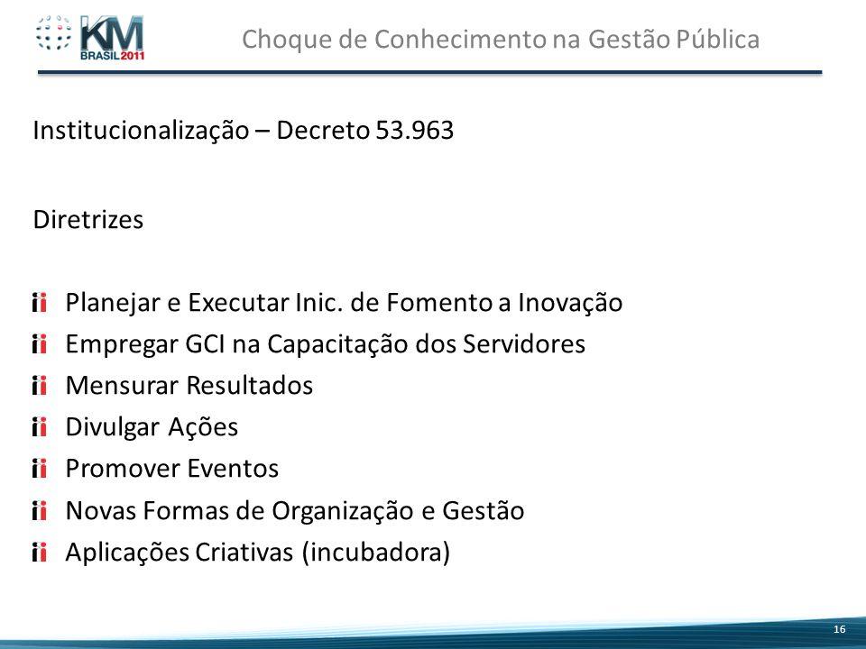 Choque de Conhecimento na Gestão Pública 16 Institucionalização – Decreto 53.963 Diretrizes Planejar e Executar Inic.
