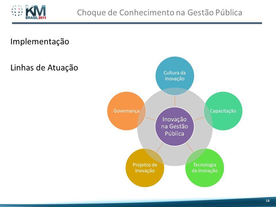 Choque de Conhecimento na Gestão Pública 18 Linhas de Atuação Implementação