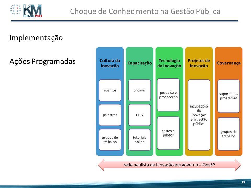 Choque de Conhecimento na Gestão Pública 19 Ações Programadas Implementação