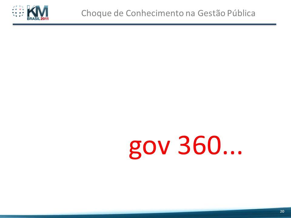 Choque de Conhecimento na Gestão Pública 20 gov 360...