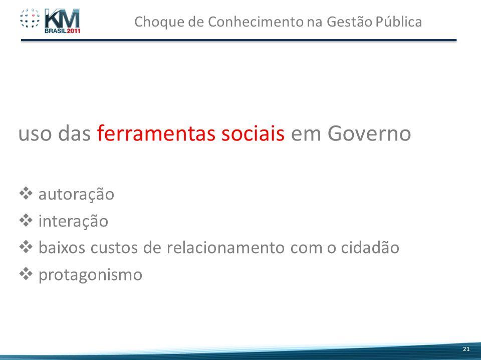 Choque de Conhecimento na Gestão Pública 21 uso das ferramentas sociais em Governo autoração interação baixos custos de relacionamento com o cidadão protagonismo