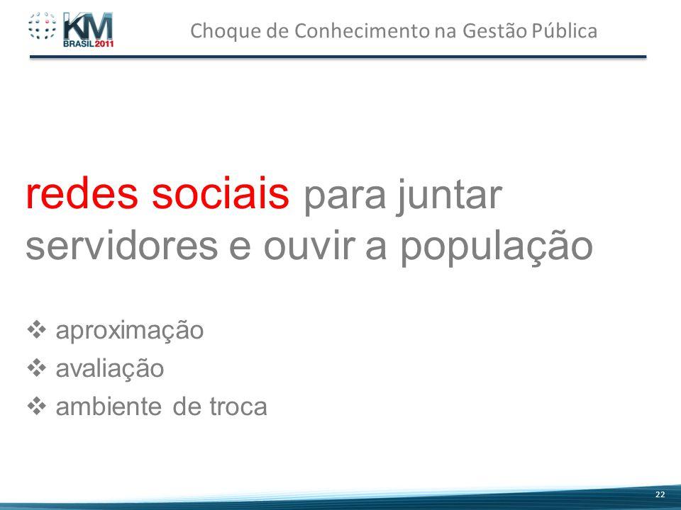 Choque de Conhecimento na Gestão Pública 22 redes sociais para juntar servidores e ouvir a população aproximação avaliação ambiente de troca