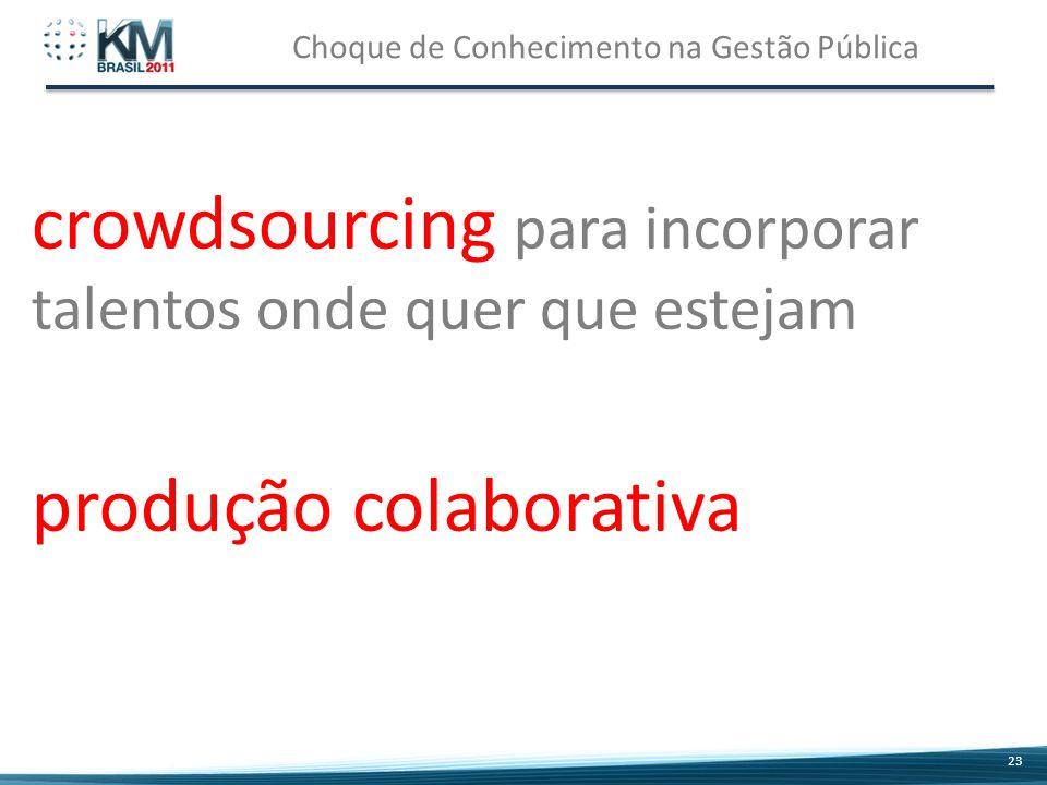 Choque de Conhecimento na Gestão Pública 23 crowdsourcing para incorporar talentos onde quer que estejam produção colaborativa