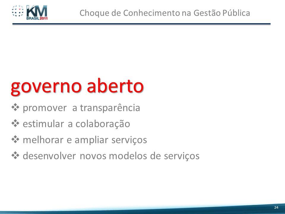 Choque de Conhecimento na Gestão Pública 24 governo aberto promover a transparência estimular a colaboração melhorar e ampliar serviços desenvolver novos modelos de serviços