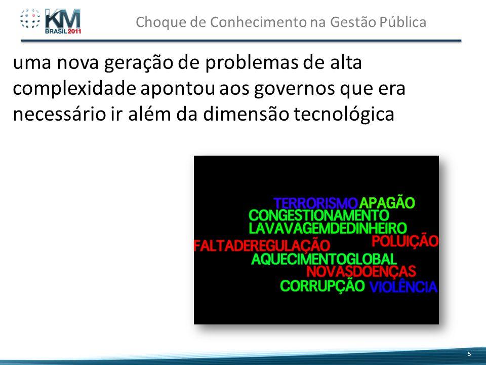 Choque de Conhecimento na Gestão Pública 5 5 uma nova geração de problemas de alta complexidade apontou aos governos que era necessário ir além da dimensão tecnológica