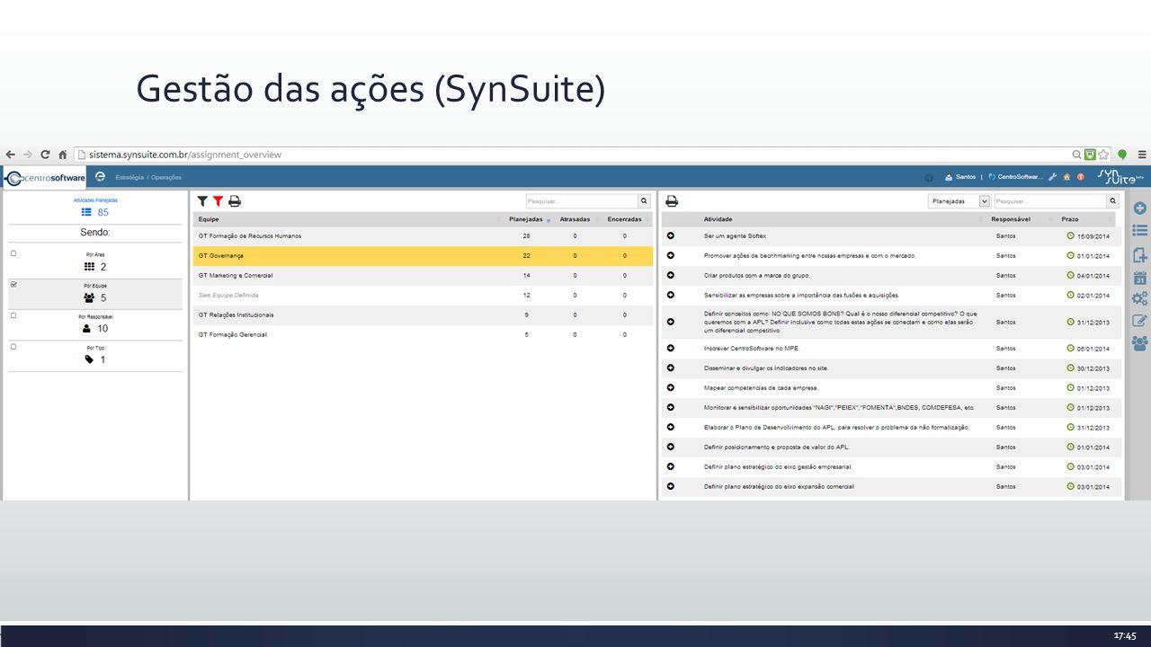 Gestão das ações (SynSuite) 17:45