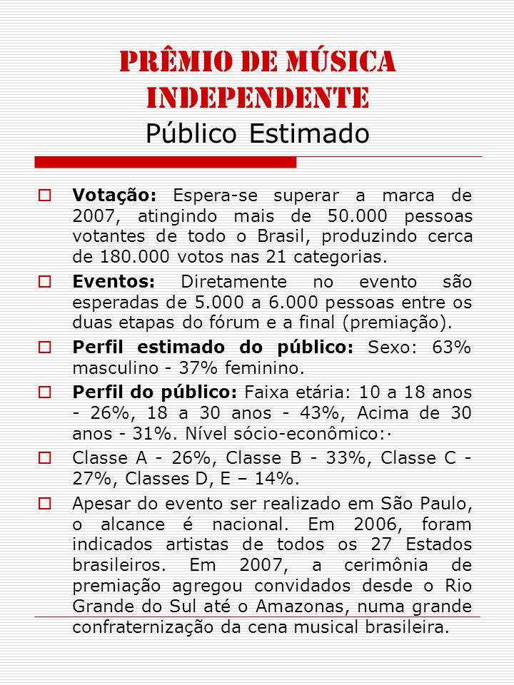 PRÊMIO DE MÚSICA INDEPENDENTE Público Estimado Votação: Espera-se superar a marca de 2007, atingindo mais de 50.000 pessoas votantes de todo o Brasil, produzindo cerca de 180.000 votos nas 21 categorias.