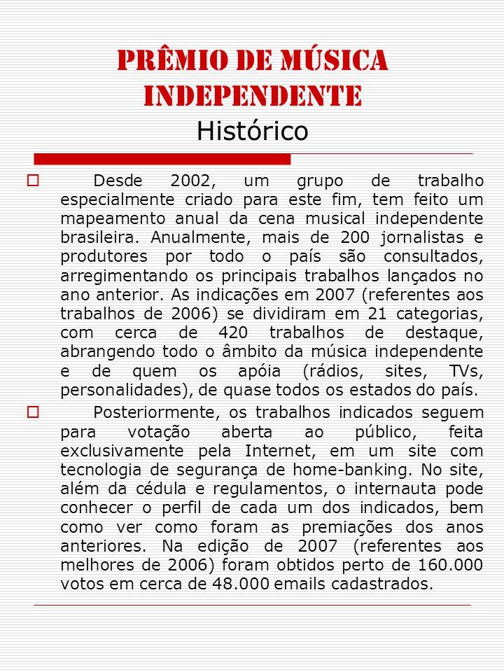 PRÊMIO DE MÚSICA INDEPENDENTE Histórico Desde 2002, um grupo de trabalho especialmente criado para este fim, tem feito um mapeamento anual da cena musical independente brasileira.
