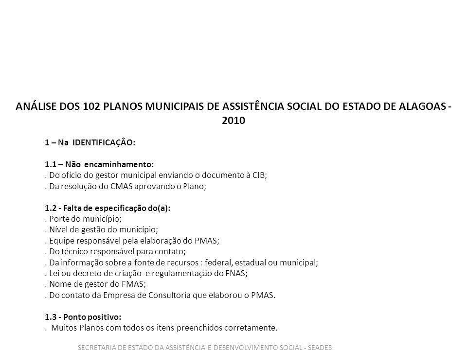 SECRETARIA DE ESTADO DA ASSISTÊNCIA E DESENVOLVIMENTO SOCIAL - SEADES ANÁLISE DOS 102 PLANOS MUNICIPAIS DE ASSISTÊNCIA SOCIAL DO ESTADO DE ALAGOAS - 2010 1 – Na IDENTIFICAÇÂO: 1.1 – Não encaminhamento:.