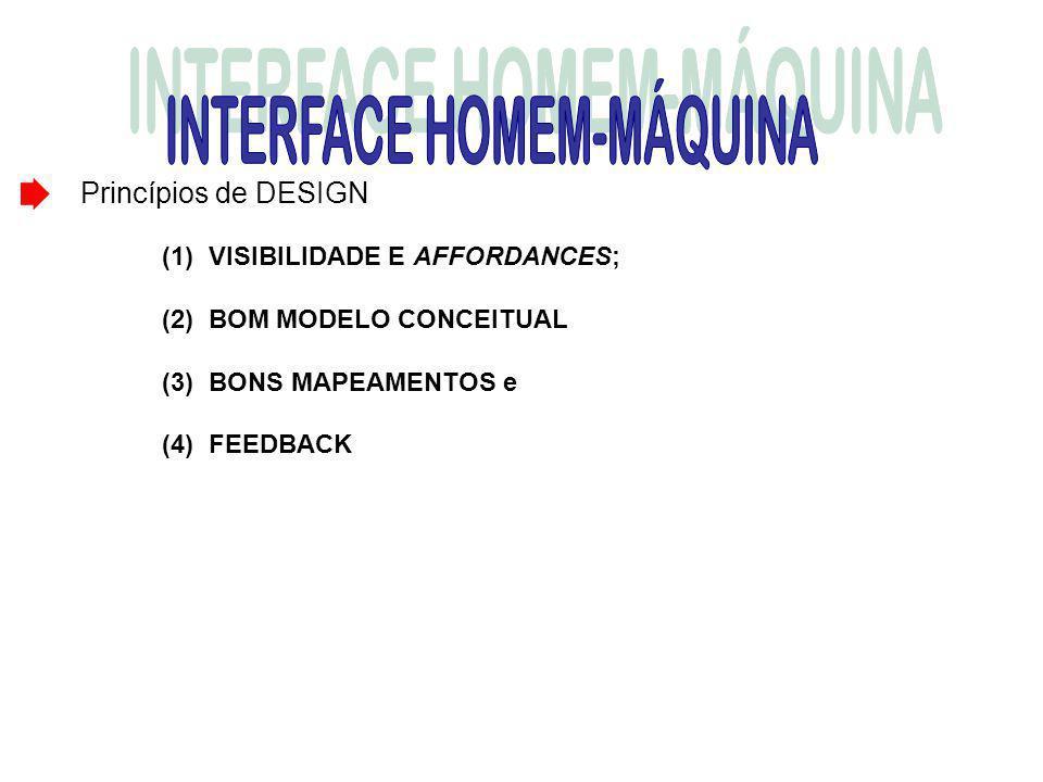 Princípios de DESIGN (1) VISIBILIDADE E AFFORDANCES; (2) BOM MODELO CONCEITUAL (3) BONS MAPEAMENTOS e (4) FEEDBACK