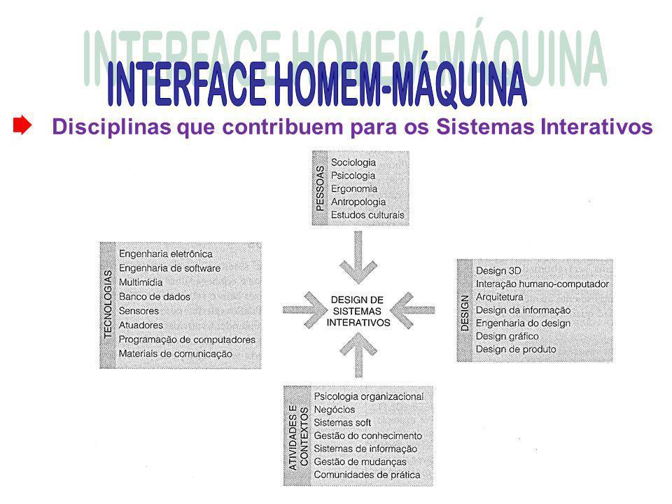 Disciplinas que contribuem para os Sistemas Interativos