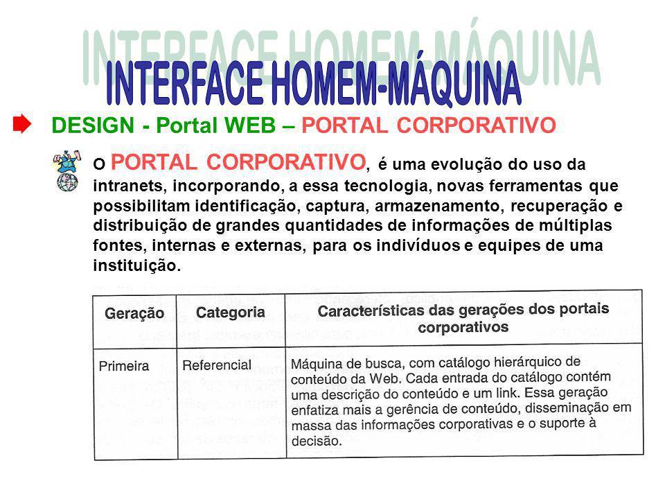 DESIGN - Portal WEB – PORTAL CORPORATIVO O PORTAL CORPORATIVO, é uma evolução do uso da intranets, incorporando, a essa tecnologia, novas ferramentas