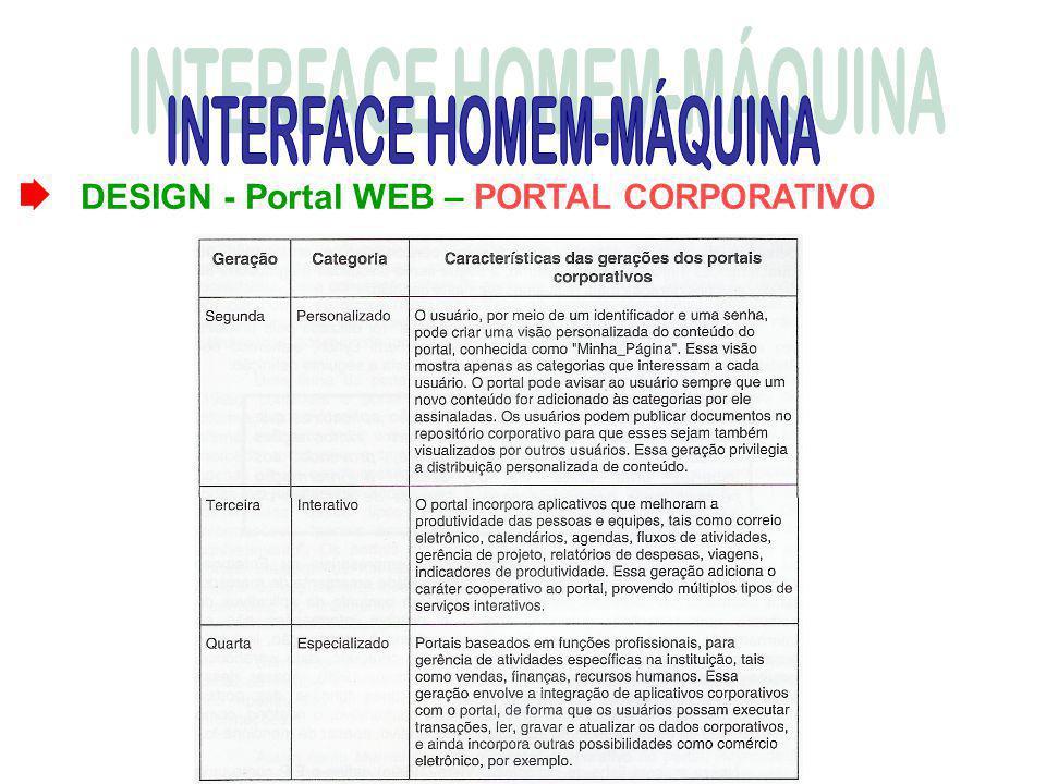 Princípios de DESIGN (2) BOM MODELO CONCEITUAL Consideremos o EXEMPLO DE UMA TESOURA.