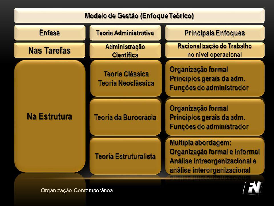 Organização Contemporânea