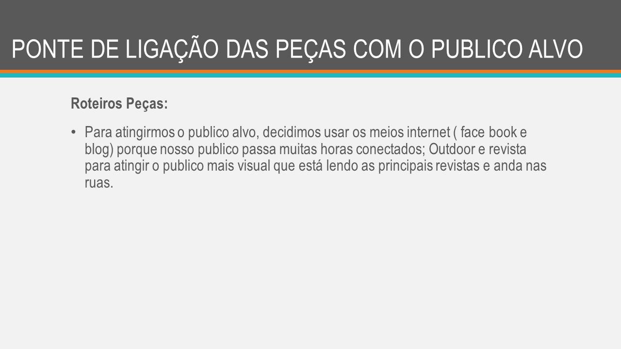 PONTE DE LIGAÇÃO DAS PEÇAS COM O PUBLICO ALVO Roteiros Peças: Para atingirmos o publico alvo, decidimos usar os meios internet ( face book e blog) por
