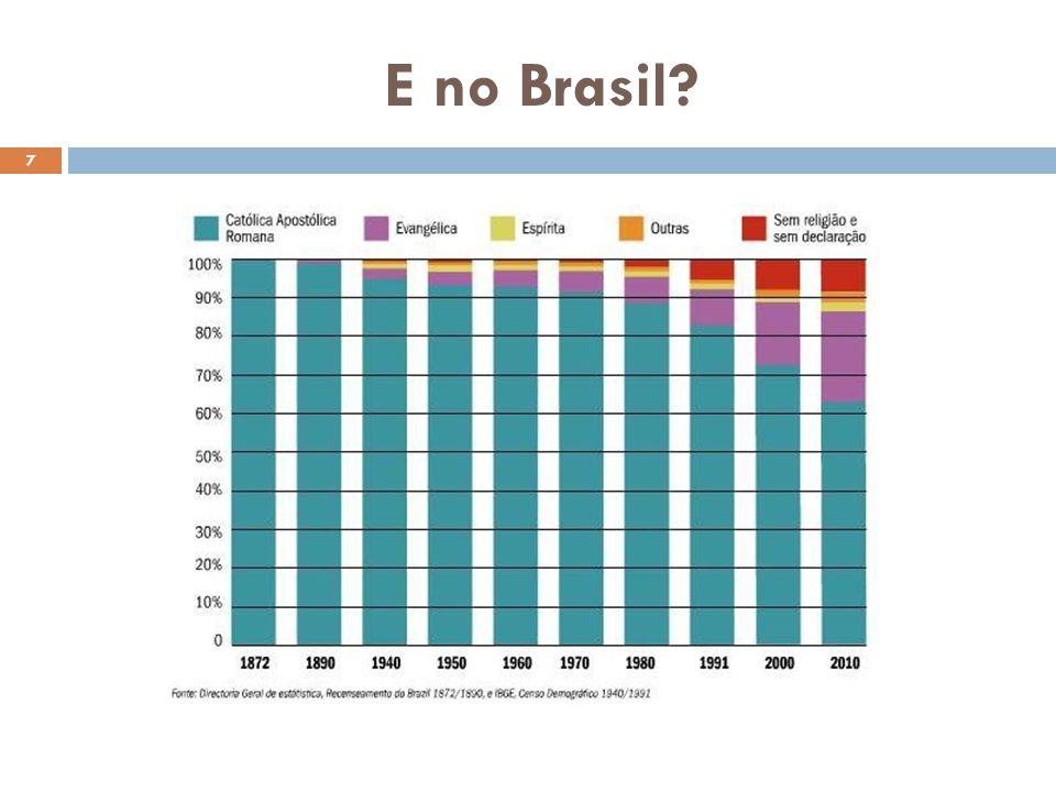 E no Brasil? 7