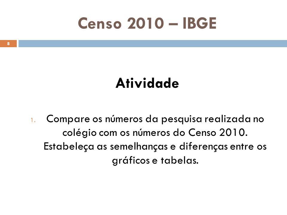 Censo 2010 – IBGE 8 Atividade 1.
