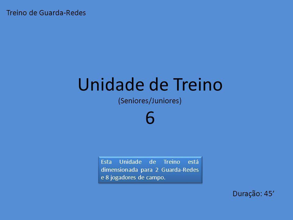 Unidade de Treino (Seniores/Juniores) 6 Duração: 45 Treino de Guarda-Redes Esta Unidade de Treino está dimensionada para 2 Guarda-Redes e 8 jogadores