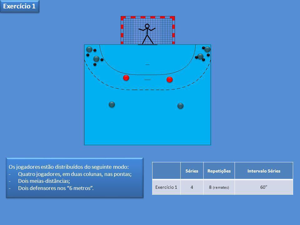 Os jogadores estão distribuídos do seguinte modo: -Quatro jogadores, em duas colunas, nas pontas; -Dois meias-distâncias; -Dois defensores nos 6 metro