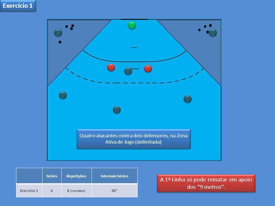 Quatro atacantes contra dois defensores, na Zona Ativa de Jogo (delimitada) SériesRepetiçõesIntervalo Séries Exercício 148 (remates) 60 A 1ª Linha só