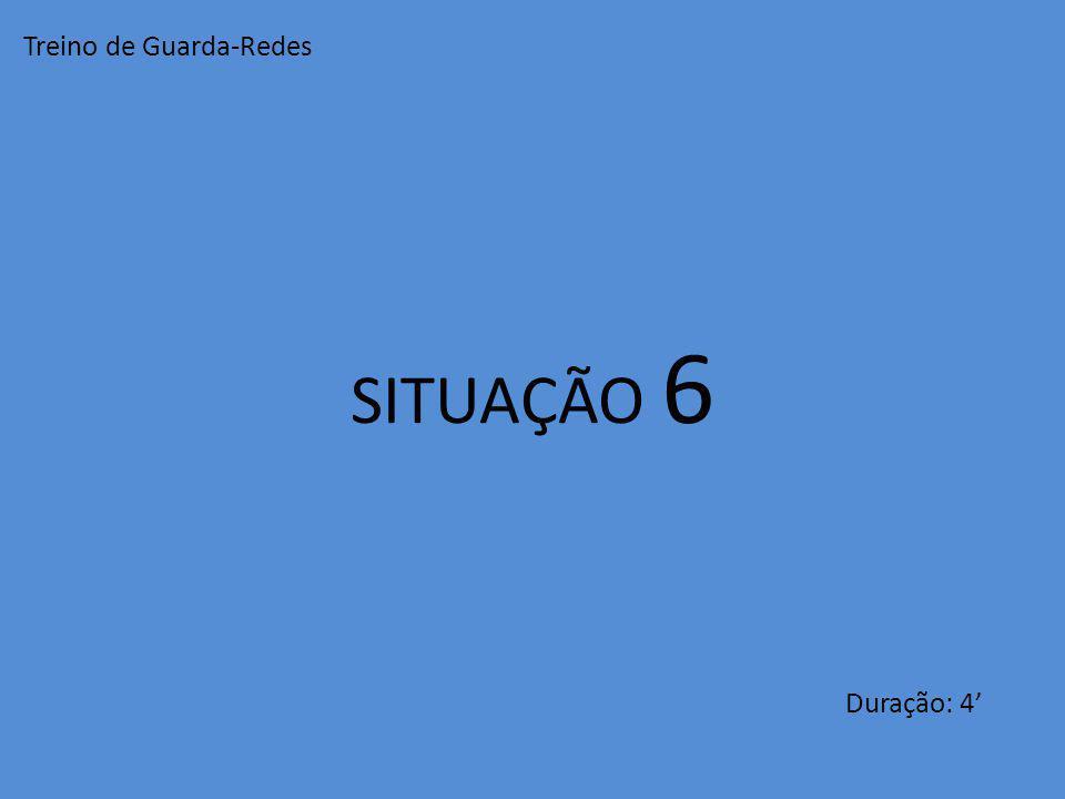 SITUAÇÃO 6 Duração: 4 Treino de Guarda-Redes
