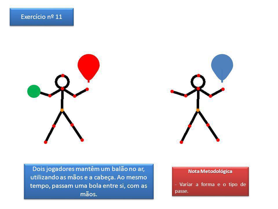 Dois jogadores mantêm um balão no ar, utilizando as mãos e a cabeça. Ao mesmo tempo, passam uma bola entre si, com as mãos. Exercício nº 11 Nota Metod