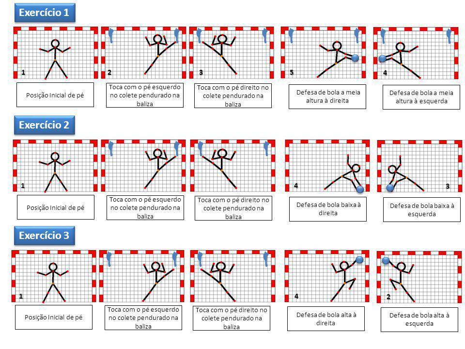1 Posição Inicial de pé Toca com o pé esquerdo no colete pendurado na baliza Defesa de bola a meia altura à direita Defesa de bola a meia altura à esq