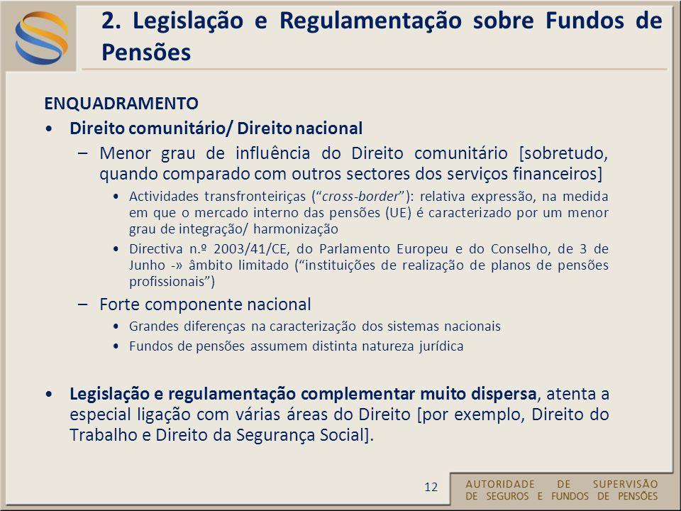 ENQUADRAMENTO Direito comunitário/ Direito nacional –Menor grau de influência do Direito comunitário [sobretudo, quando comparado com outros sectores dos serviços financeiros] Actividades transfronteiriças (cross-border): relativa expressão, na medida em que o mercado interno das pensões (UE) é caracterizado por um menor grau de integração/ harmonização Directiva n.º 2003/41/CE, do Parlamento Europeu e do Conselho, de 3 de Junho -» âmbito limitado (instituições de realização de planos de pensões profissionais) –Forte componente nacional Grandes diferenças na caracterização dos sistemas nacionais Fundos de pensões assumem distinta natureza jurídica Legislação e regulamentação complementar muito dispersa, atenta a especial ligação com várias áreas do Direito [por exemplo, Direito do Trabalho e Direito da Segurança Social].