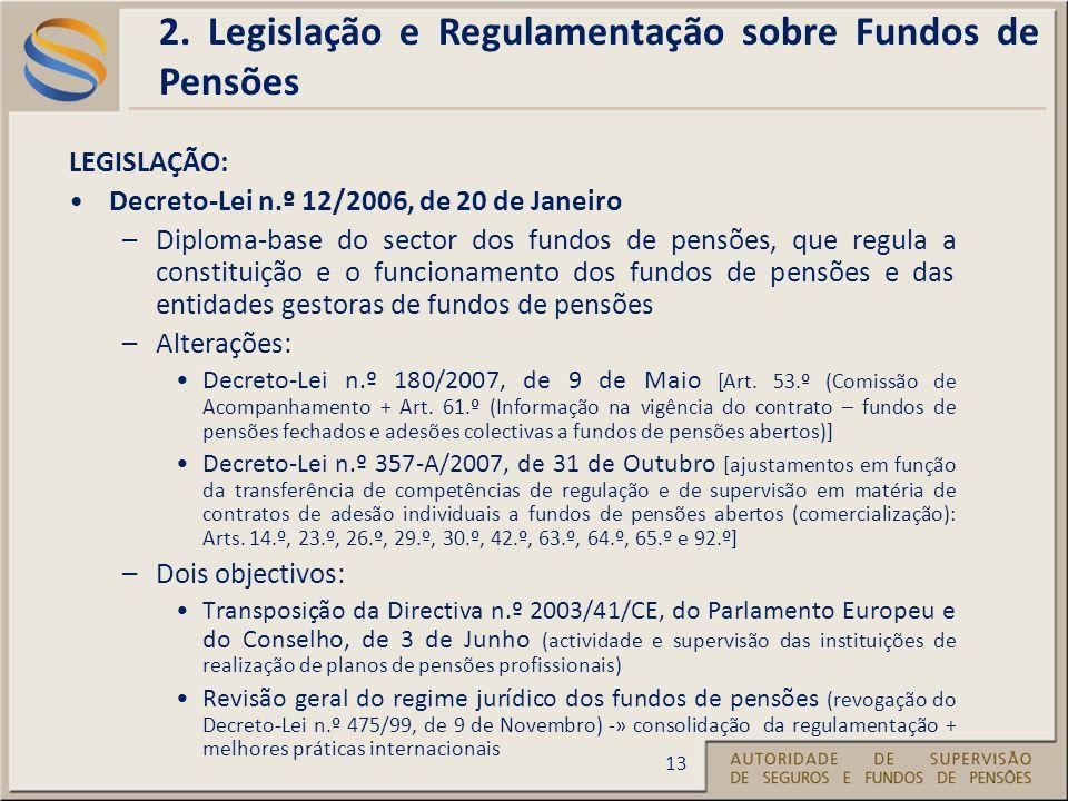 LEGISLAÇÃO: Decreto-Lei n.º 12/2006, de 20 de Janeiro –Diploma-base do sector dos fundos de pensões, que regula a constituição e o funcionamento dos fundos de pensões e das entidades gestoras de fundos de pensões –Alterações: Decreto-Lei n.º 180/2007, de 9 de Maio [Art.