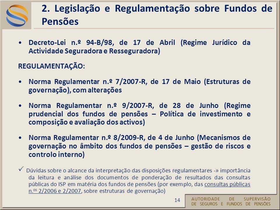 Decreto-Lei n.º 94-B/98, de 17 de Abril (Regime Jurídico da Actividade Seguradora e Resseguradora) REGULAMENTAÇÃO: Norma Regulamentar n.º 7/2007-R, de 17 de Maio (Estruturas de governação), com alterações Norma Regulamentar n.º 9/2007-R, de 28 de Junho (Regime prudencial dos fundos de pensões – Política de investimento e composição e avaliação dos activos) Norma Regulamentar n.º 8/2009-R, de 4 de Junho (Mecanismos de governação no âmbito dos fundos de pensões – gestão de riscos e controlo interno) Dúvidas sobre o alcance da interpretação das disposições regulamentares -» importância da leitura e análise dos documentos de ponderação de resultados das consultas públicas do ISP em matéria dos fundos de pensões (por exemplo, das consultas públicas n.