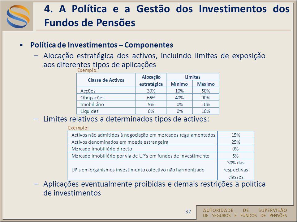 Política de Investimentos – Componentes –Alocação estratégica dos activos, incluindo limites de exposição aos diferentes tipos de aplicações –Limites relativos a determinados tipos de activos: –Aplicações eventualmente proibidas e demais restrições à política de investimentos 4.