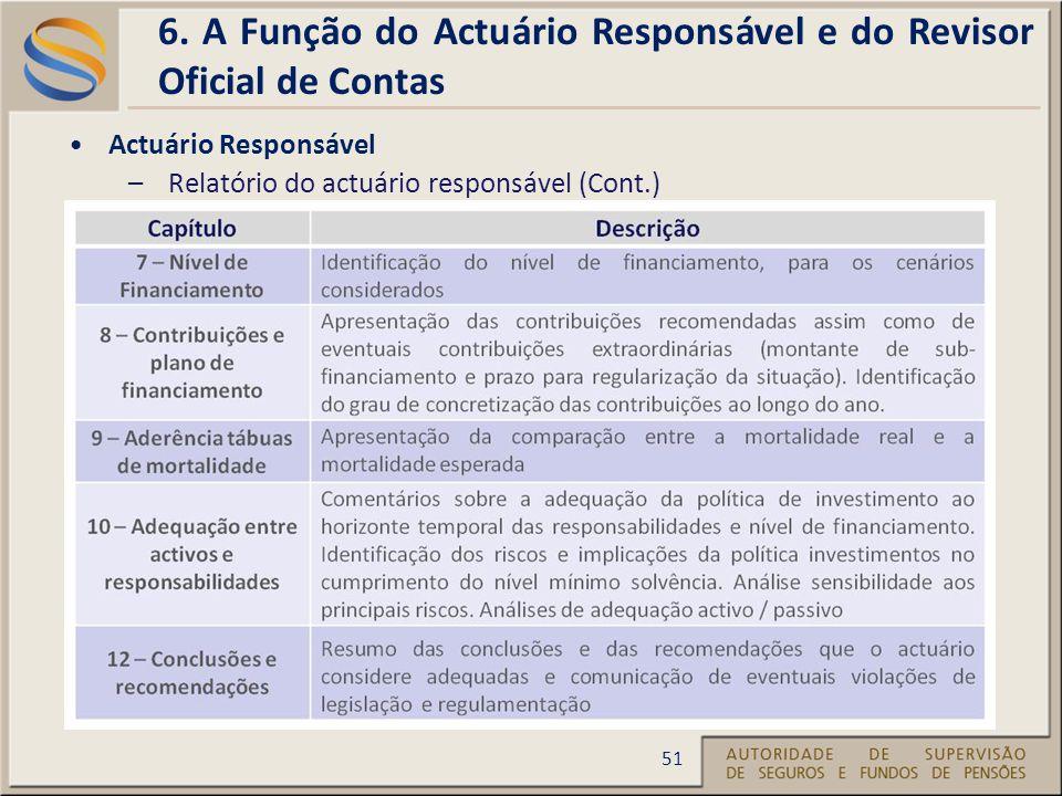 Actuário Responsável –Relatório do actuário responsável (Cont.) 6.