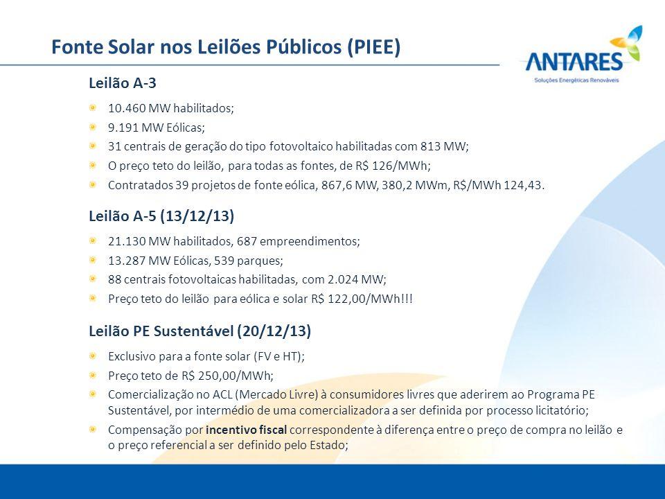 Fonte Solar nos Leilões Públicos (PIEE) Leilão A-3 10.460 MW habilitados; 9.191 MW Eólicas; 31 centrais de geração do tipo fotovoltaico habilitadas co